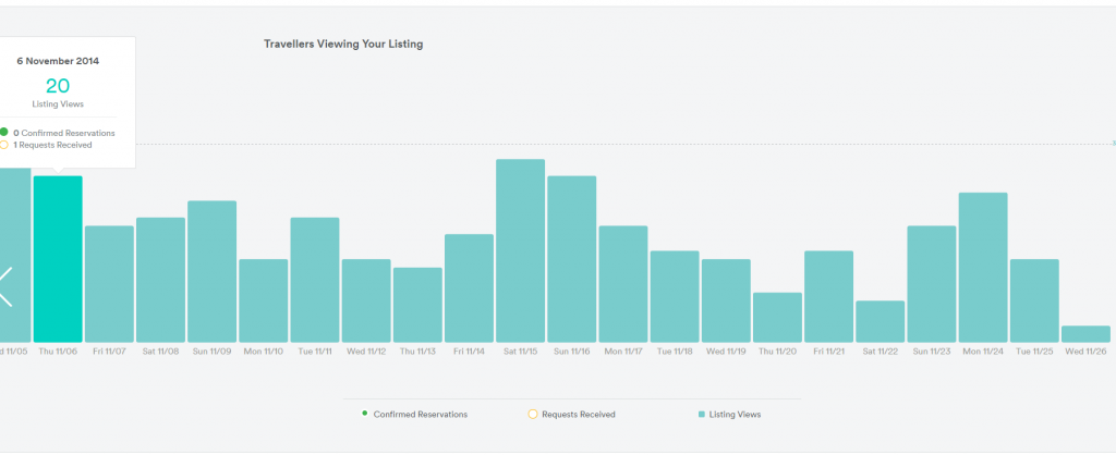airbnb-new-dashboard-analytics
