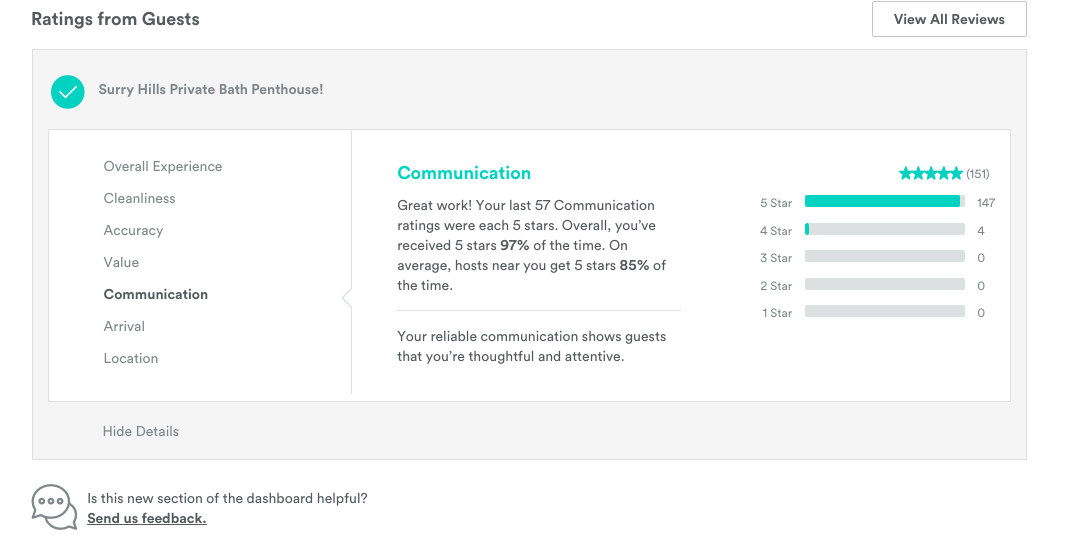 airbnb-dashboard-rating-communication