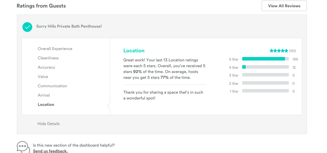 airbnb-dashboard-rating-location